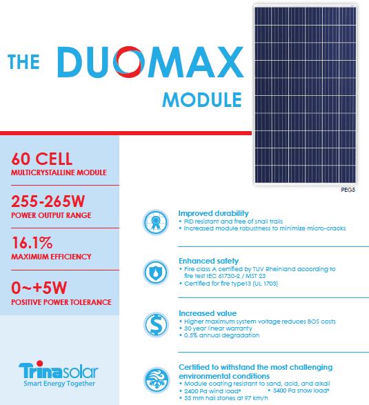 Solar Power Systems Adelaide | Solar Panels Adelaide